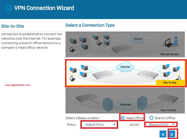 Sophos ile Fortigate Arasında Site to Site VPN Ayarları | Ağ ve Sistem