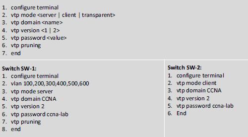 Cisco VTP oluşturma