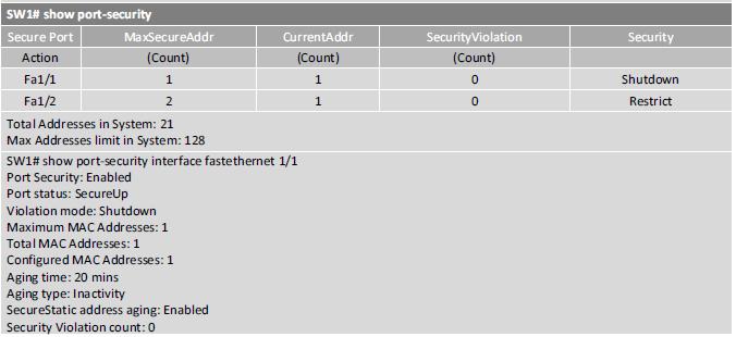 Cisco port security dogrulama