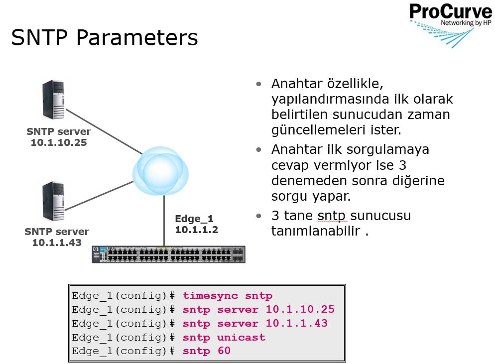 sntp parameter